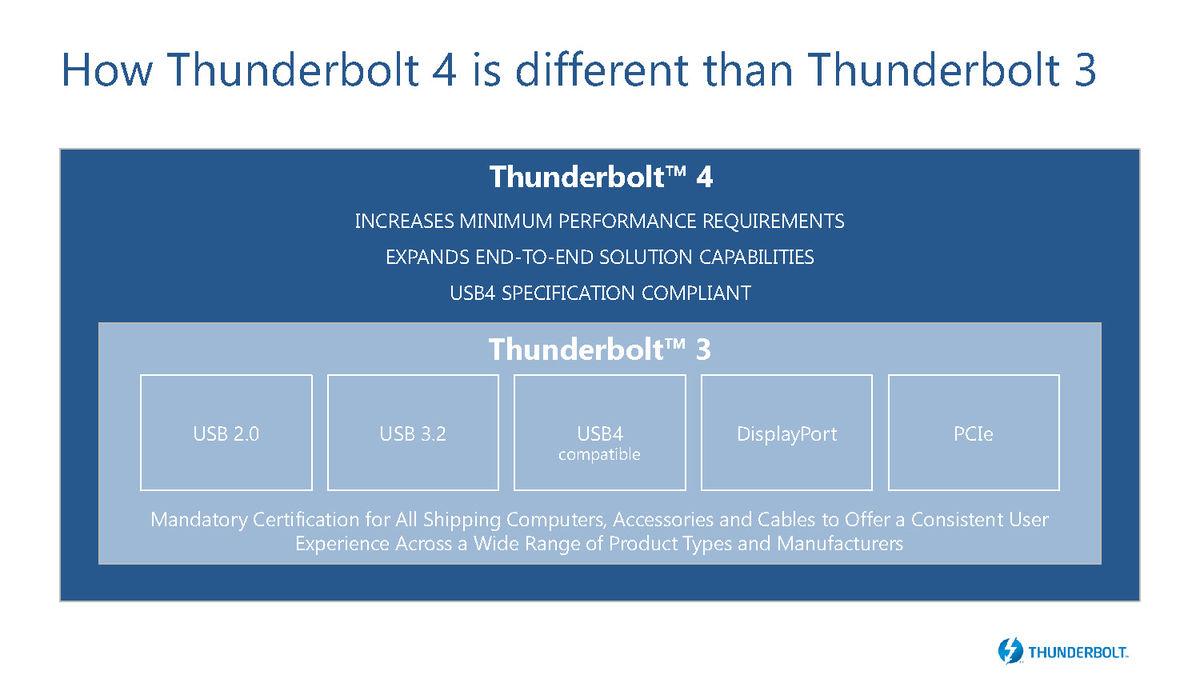 intel-thunderbolt4-3.jpg