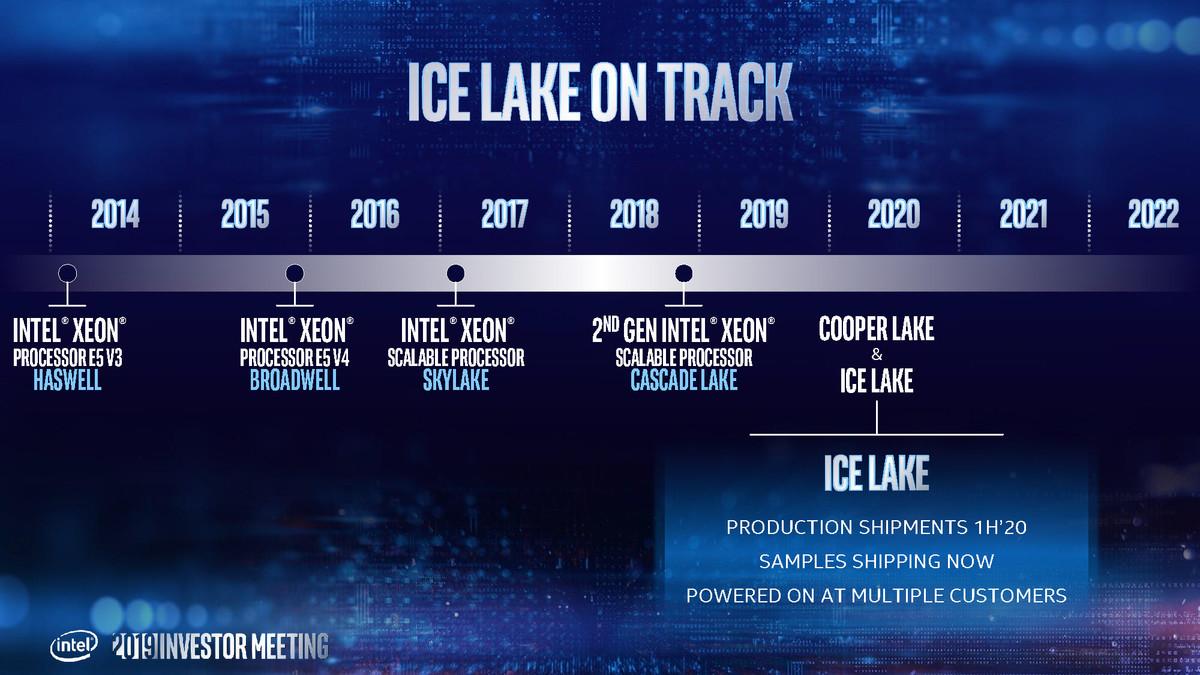 https://www.coolaler.com.tw/image/news/20/07/intel_rm_icelake.jpg
