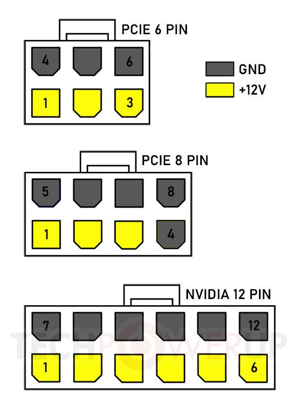 nvidia_12pin_4.jpg