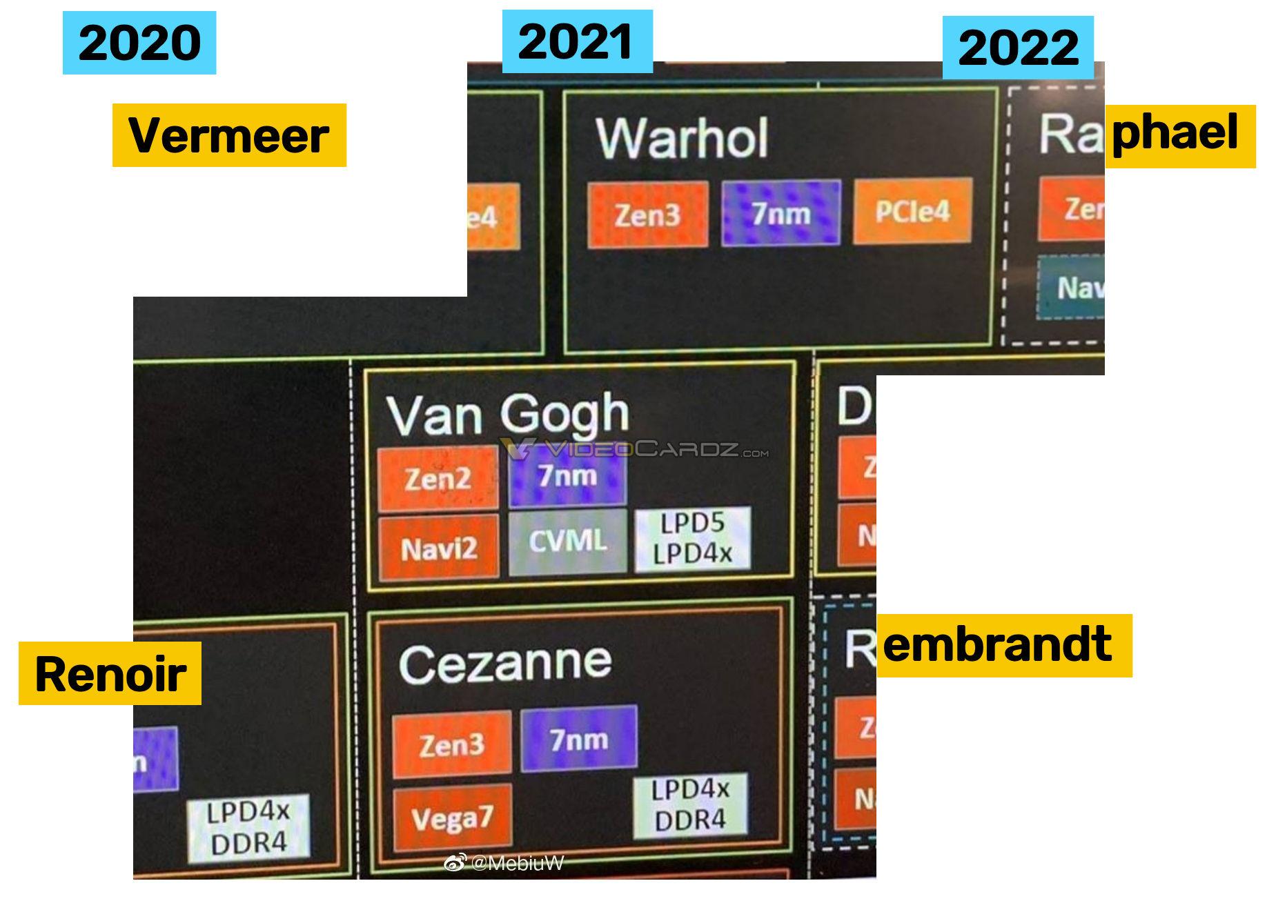 AMD-Ryzen-2022-Roadmap.jpg