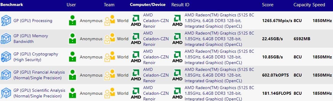 https://www.coolaler.com.tw/image/news/20/08/AMD-Ryzen-5000-Cezanne.png