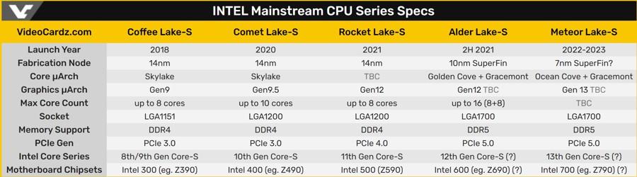 Intel-Alder-Lake-S-CPU_sp.jpg