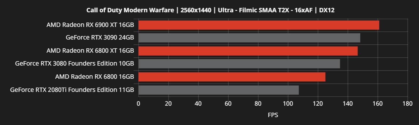 RX6000-vs-RTX30-10.png