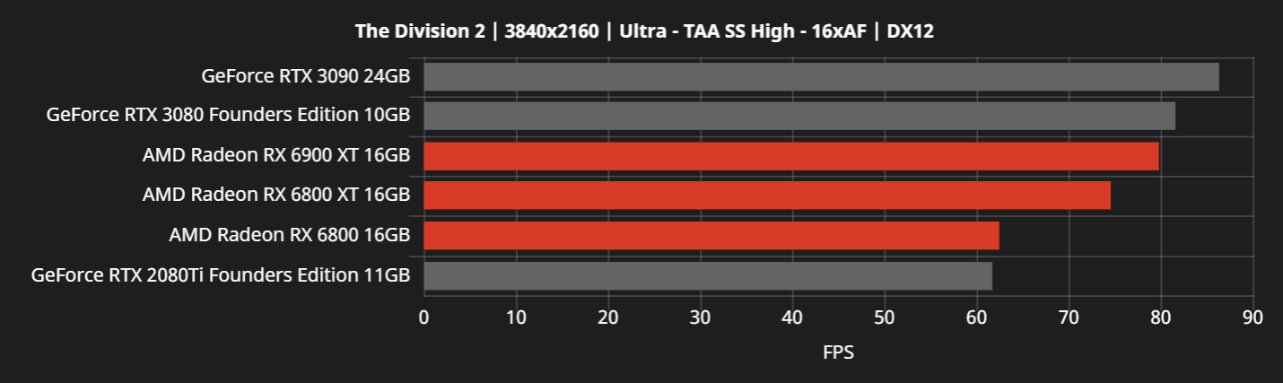 RX6000-vs-RTX30-11.png