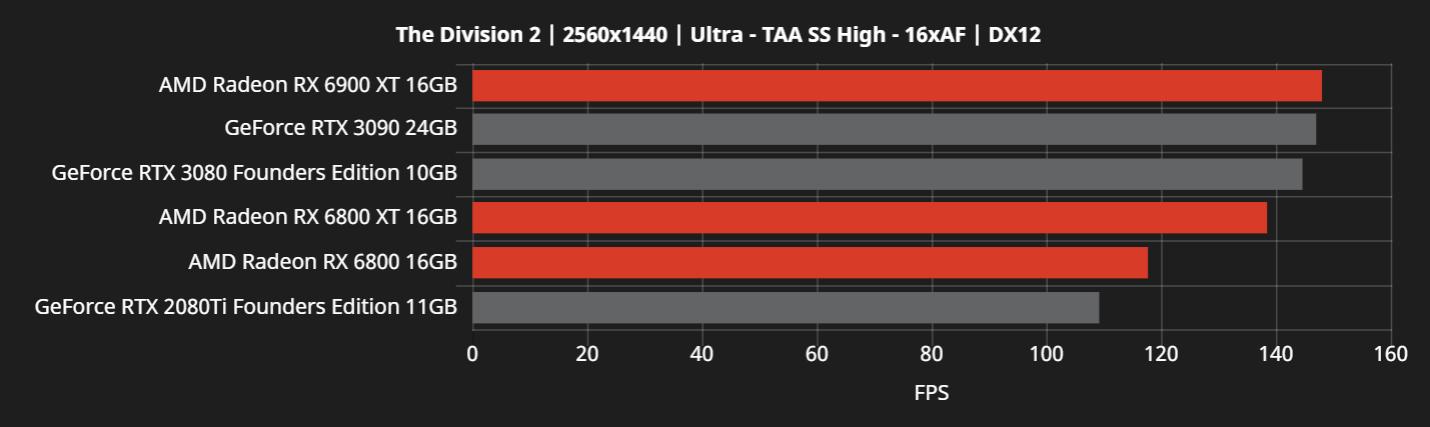 RX6000-vs-RTX30-12.png