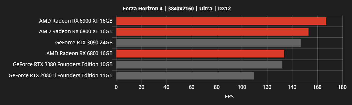 RX6000-vs-RTX30-15.png