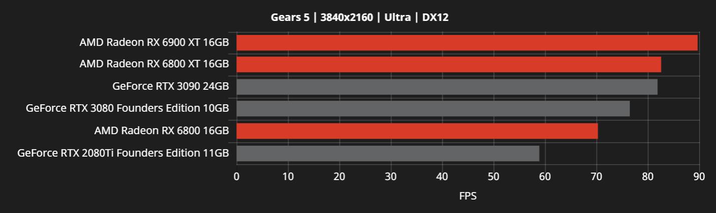 RX6000-vs-RTX30-17.png