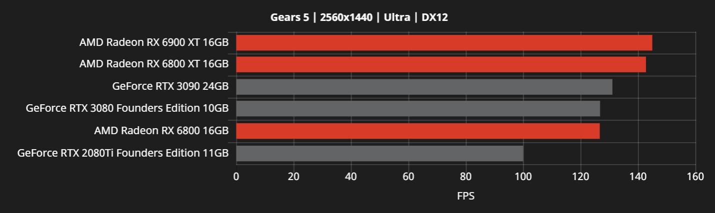 RX6000-vs-RTX30-18.png