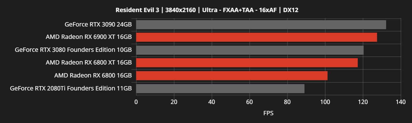 RX6000-vs-RTX30-19.png