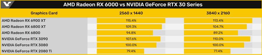 RX6000-vs-RTX30-2.jpg