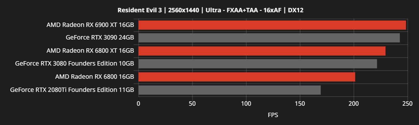 RX6000-vs-RTX30-20.png