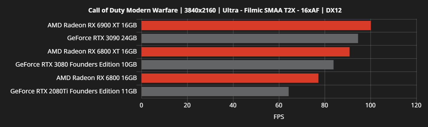 RX6000-vs-RTX30-9.png