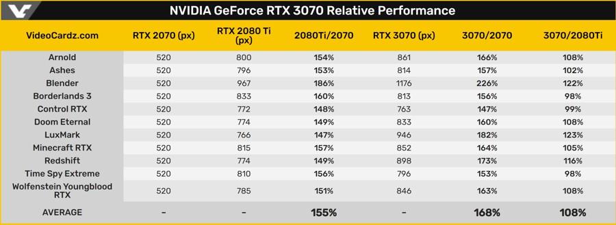 rtx_3070_bench_1022_2.jpg