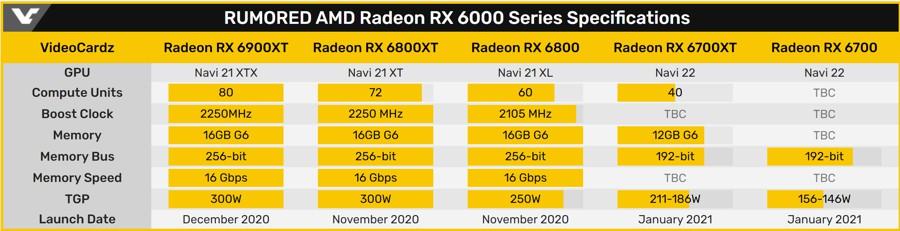 AMD-Radeon-RX-6700-Series_2.jpg