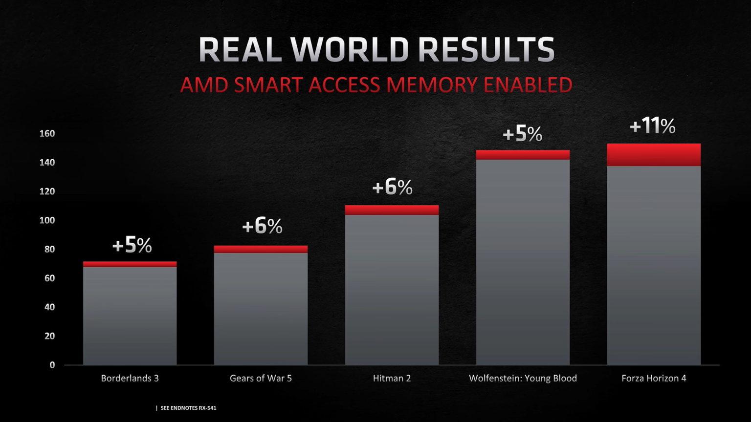 AMD-SAM-2.jpg