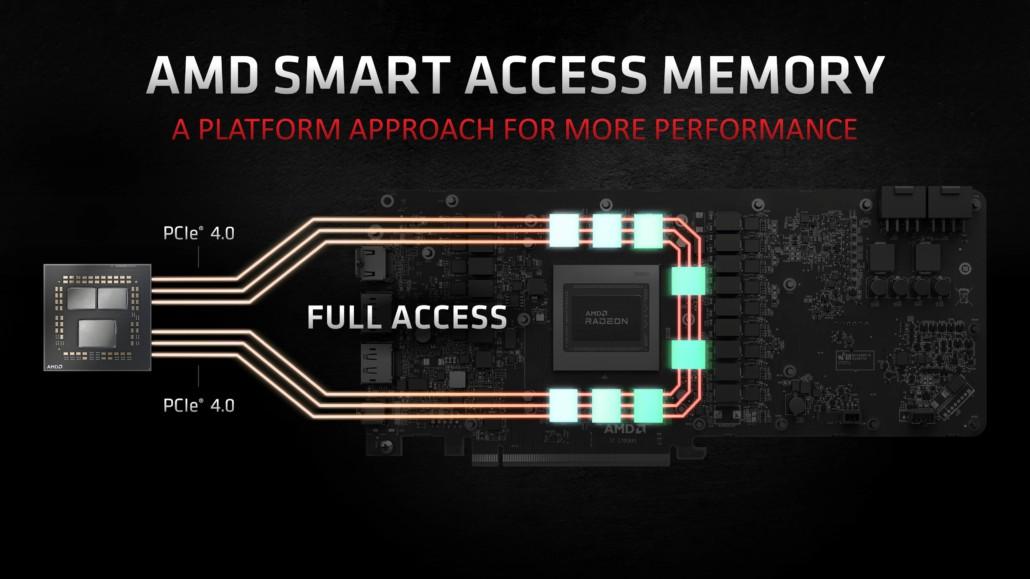 https://www.coolaler.com.tw/image/news/20/11/AMD-SAM-3.jpg
