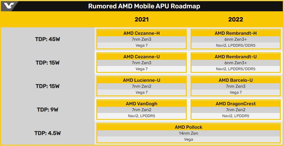 AMD-Ryzen-APU_2.jpg