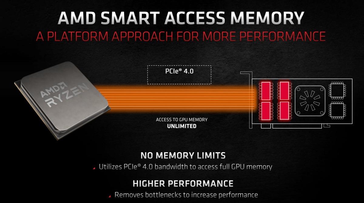 https://www.coolaler.com.tw/image/news/20/12/AMD-SAM.jpg