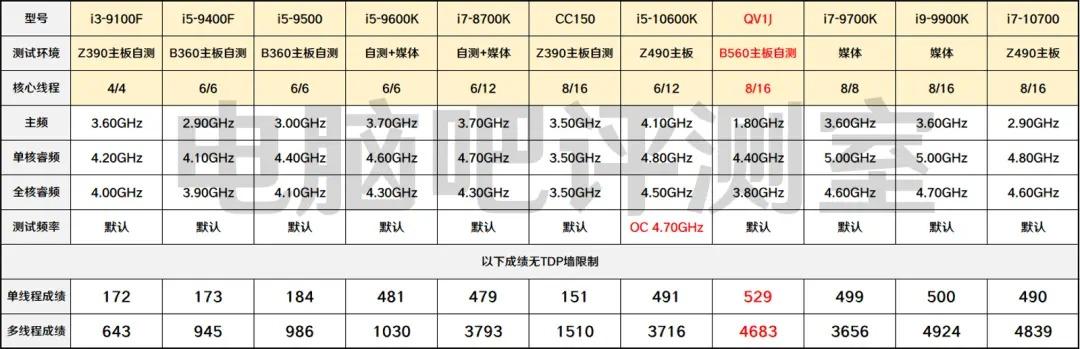 Intel_10900_benchmark_3.jpg