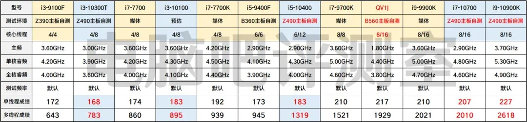 Intel_10900_benchmark_4.jpg