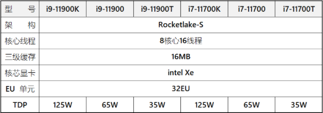 Intel_11th_3.png