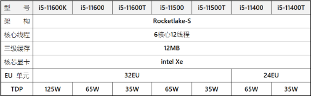 Intel_11th_4.png