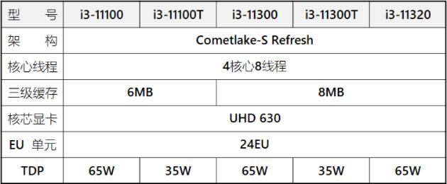 Intel_11th_5.png