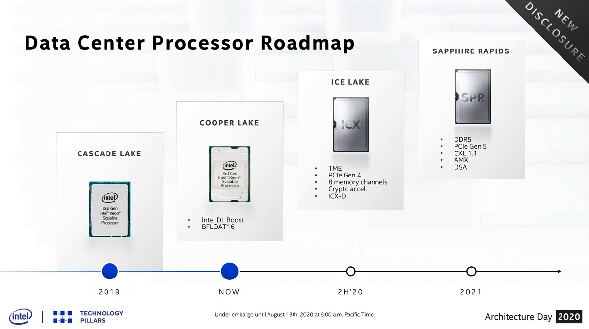 Intel_XeonSP_2.jpg
