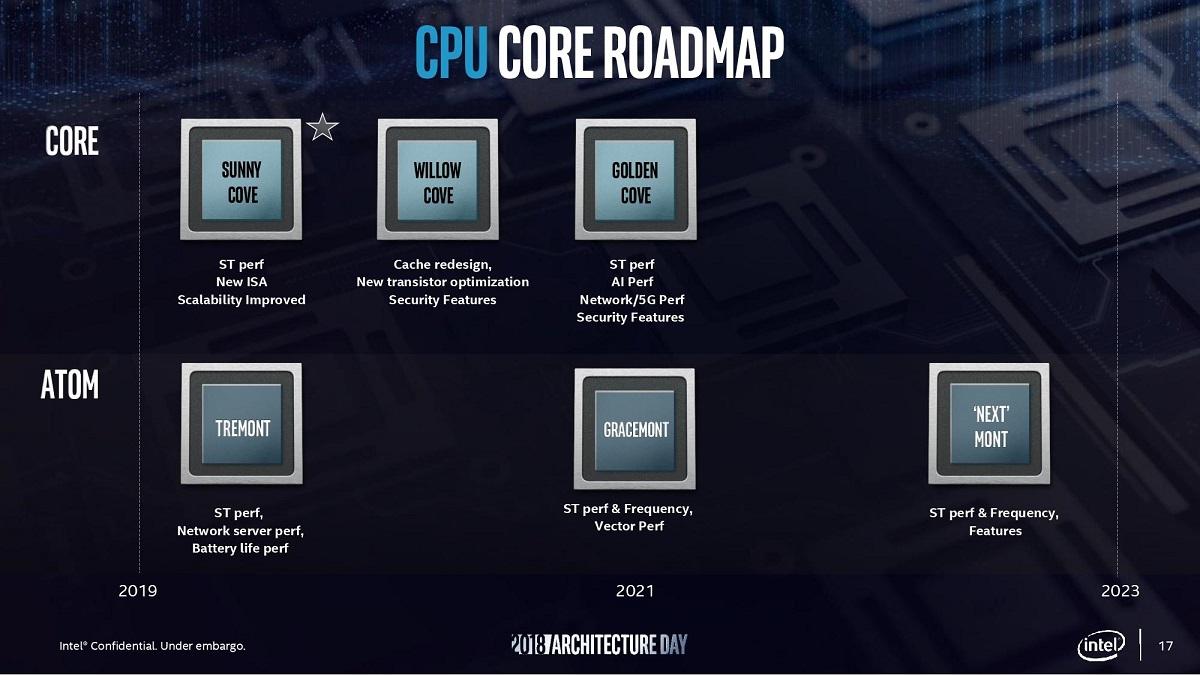 Intel_XeonSP_3.jpg