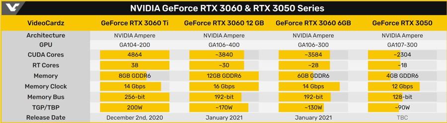 rtx_3060_sp.jpg