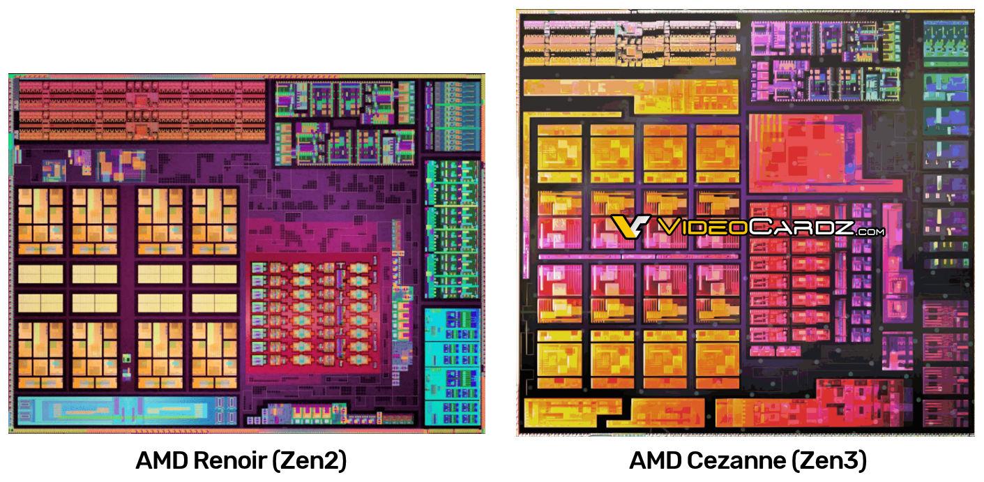 https://www.coolaler.com.tw/image/news/21/01/AMD-Cezanne-Die.jpg