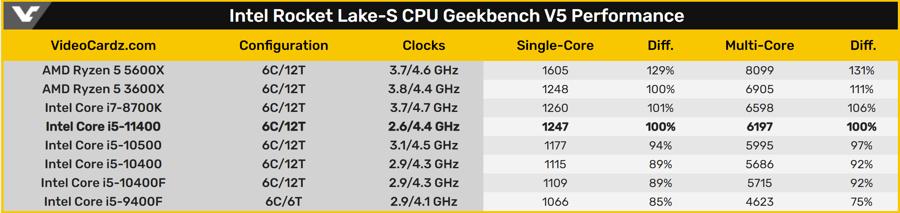 Intel-Core-i5-11400-3.png