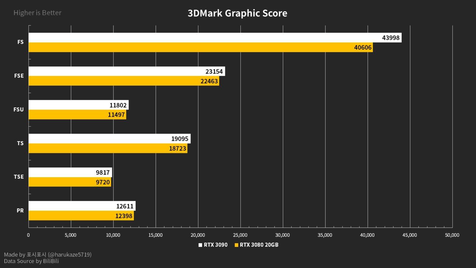 NVIDIA-RTX-3080-Ti-20GB-2.jpg