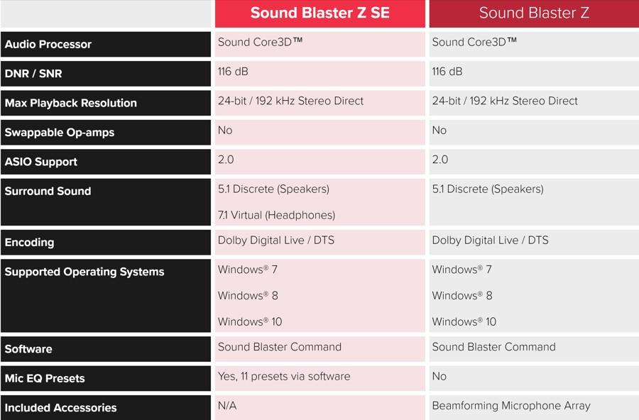 creative_sound_blaster_z_se_4.jpg
