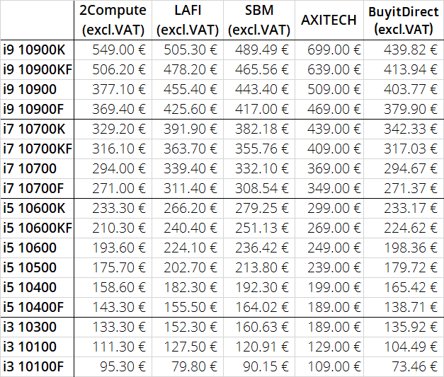intel_Gen10_price.png