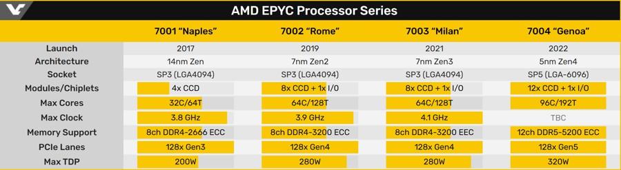 AMD-EPYC-Zen4-Genoa-2.jpg