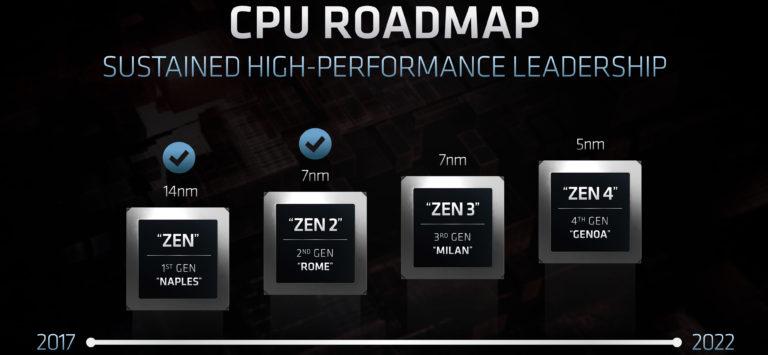 AMD-EPYC-Zen4-Genoa-3.jpg