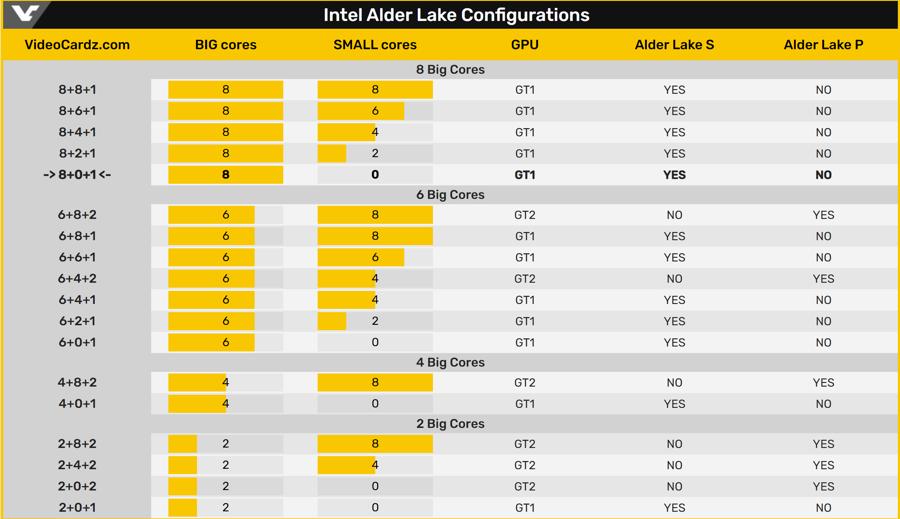 Intel-Alder-Lake-bench_5.png