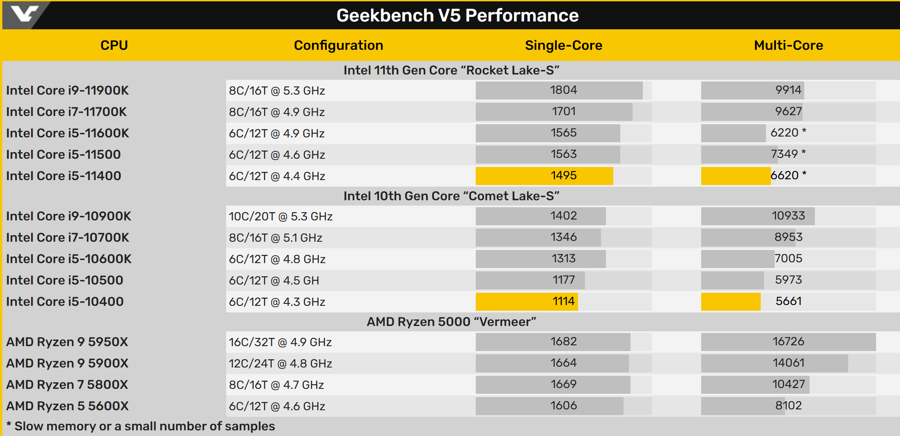 Intel-Core-i5-11400-4.png