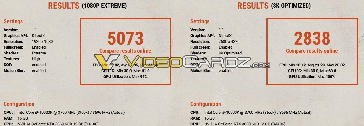NVIDIA-RTX-3060-3DMark_4.jpg