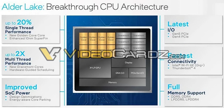 https://www.coolaler.com.tw/image/news/21/03/Intel-Alder-Lake-S-sp_1.jpg