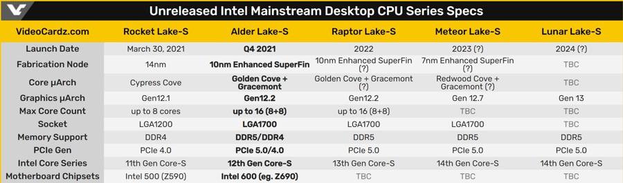 Intel-Alder-Lake-S-sp_3.jpg