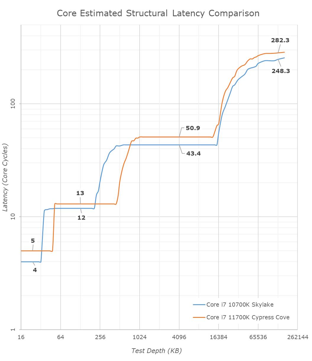 Intel-Core-i7-11700K-bench_11.png