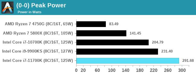 Intel-Core-i7-11700K-bench_12.png