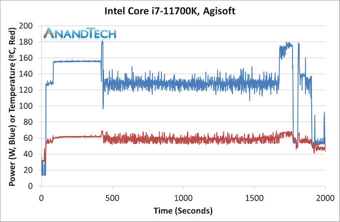 Intel-Core-i7-11700K-bench_13.png