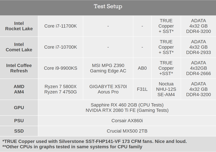 Intel-Core-i7-11700K-bench_15.png