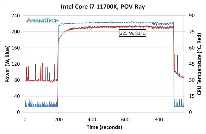 Intel-Core-i7-11700K-bench_17.png