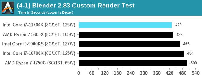 Intel-Core-i7-11700K-bench_21.png