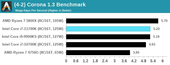 Intel-Core-i7-11700K-bench_22.png