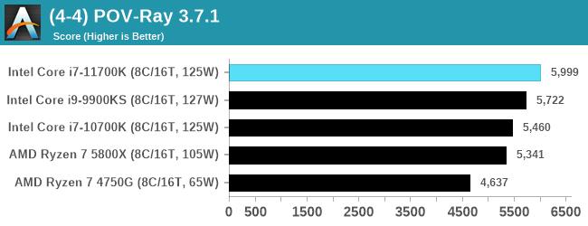 Intel-Core-i7-11700K-bench_23.png